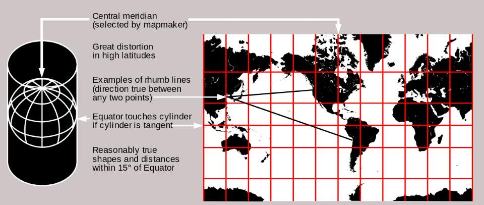 Maps can be deceptive: Mercator projection