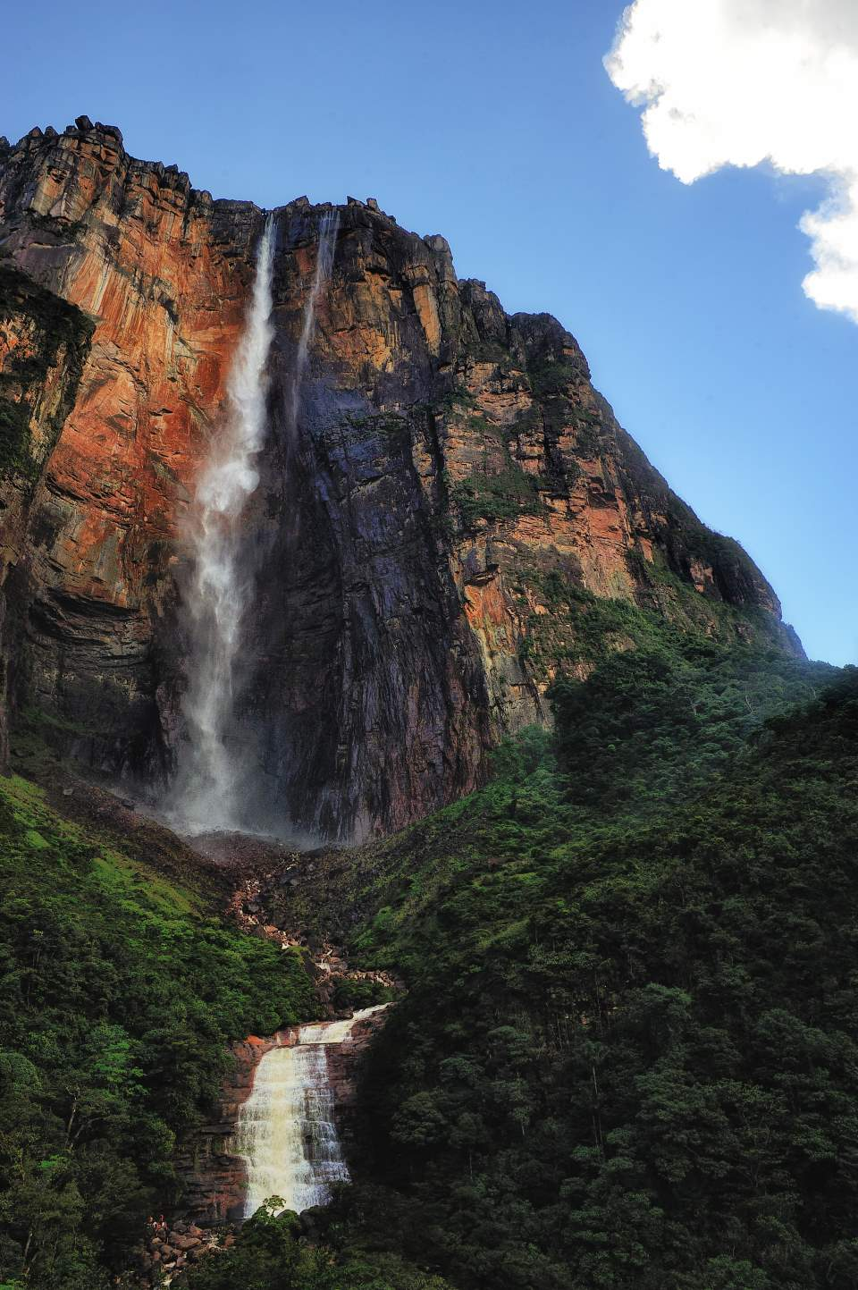 Lesser Known Natural Wonders: Angel Falls, Venezuela