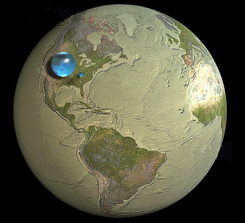 Interesting facts about the Earth: Earth and water