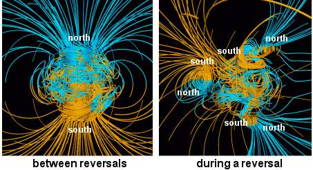 Amazing facts about the Earth: Geomagnetic reversal