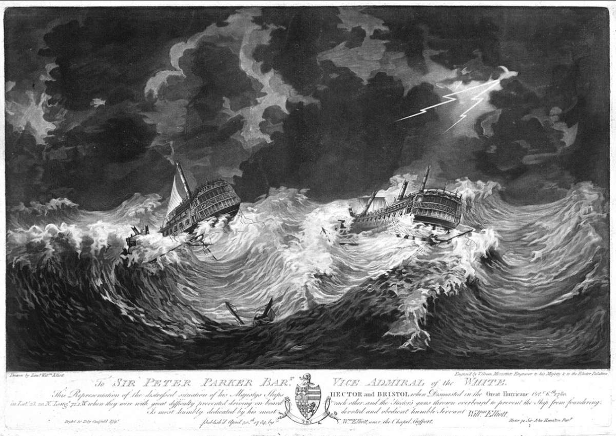 Saffir-Simpson Hurricane Wind Scale - Great Hurricane of 1780
