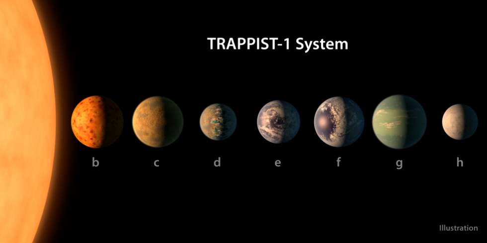 NASA's 2017 highlights: TRAPPIST-1 system