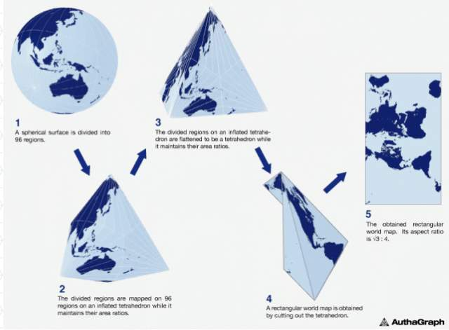The steps to produce AuthaGraph World Map, the Most Accurate World Map