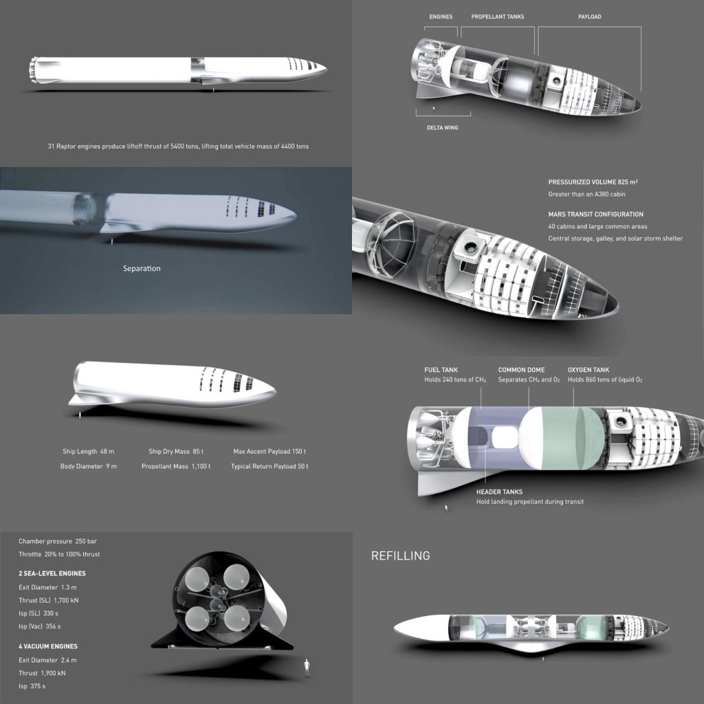 Making life multiplanetary: SpaceX BFS details