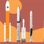 Watch: NASA, SpaceX, and Blue Origin's Rockets comparison