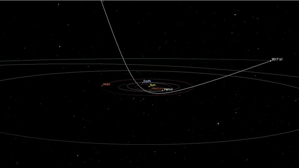 NASA's 2017 highlights: 'Oumuamua trajectory
