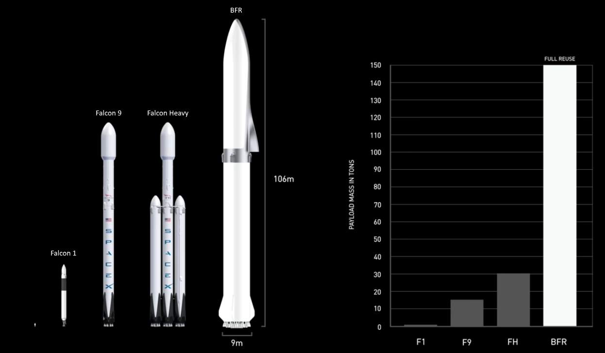 Evolution-of-SpaceX-rockets.jpg