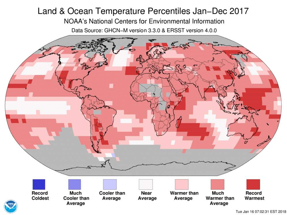 Global warming continued in 2017. NOAA - Land and Ocean Temperature Percentiles, Jan.-Dec. 2017
