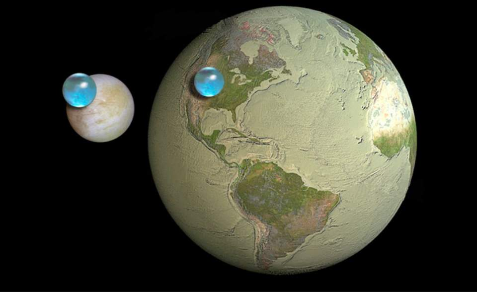 The volumes of water on Earth and Europa