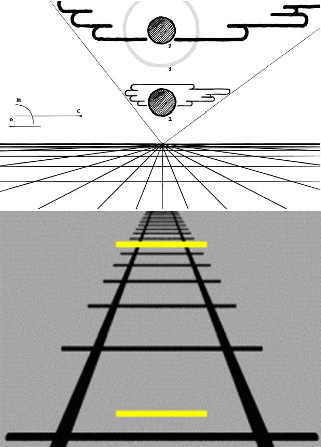 Moon Size Illusion and Ponzo Illusion