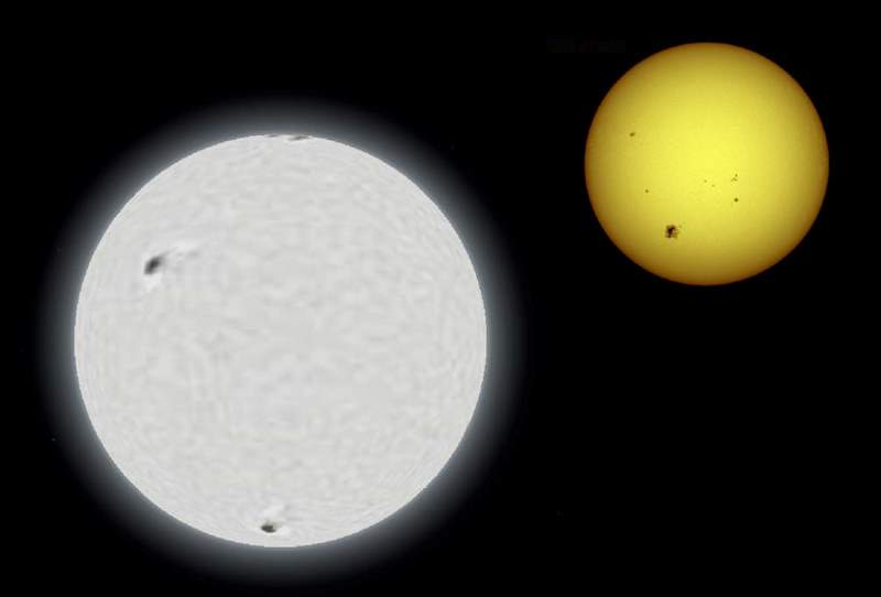 Sirius A and Sun in scale