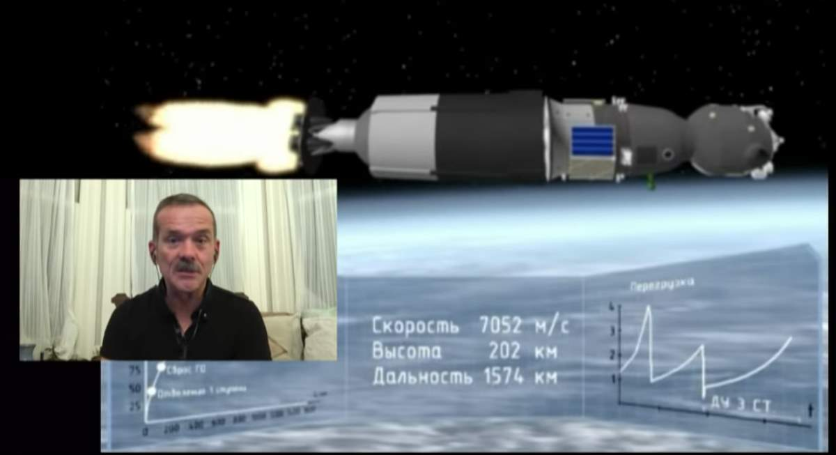 Chris Hadfield explains Soyuz MS-11 Launch