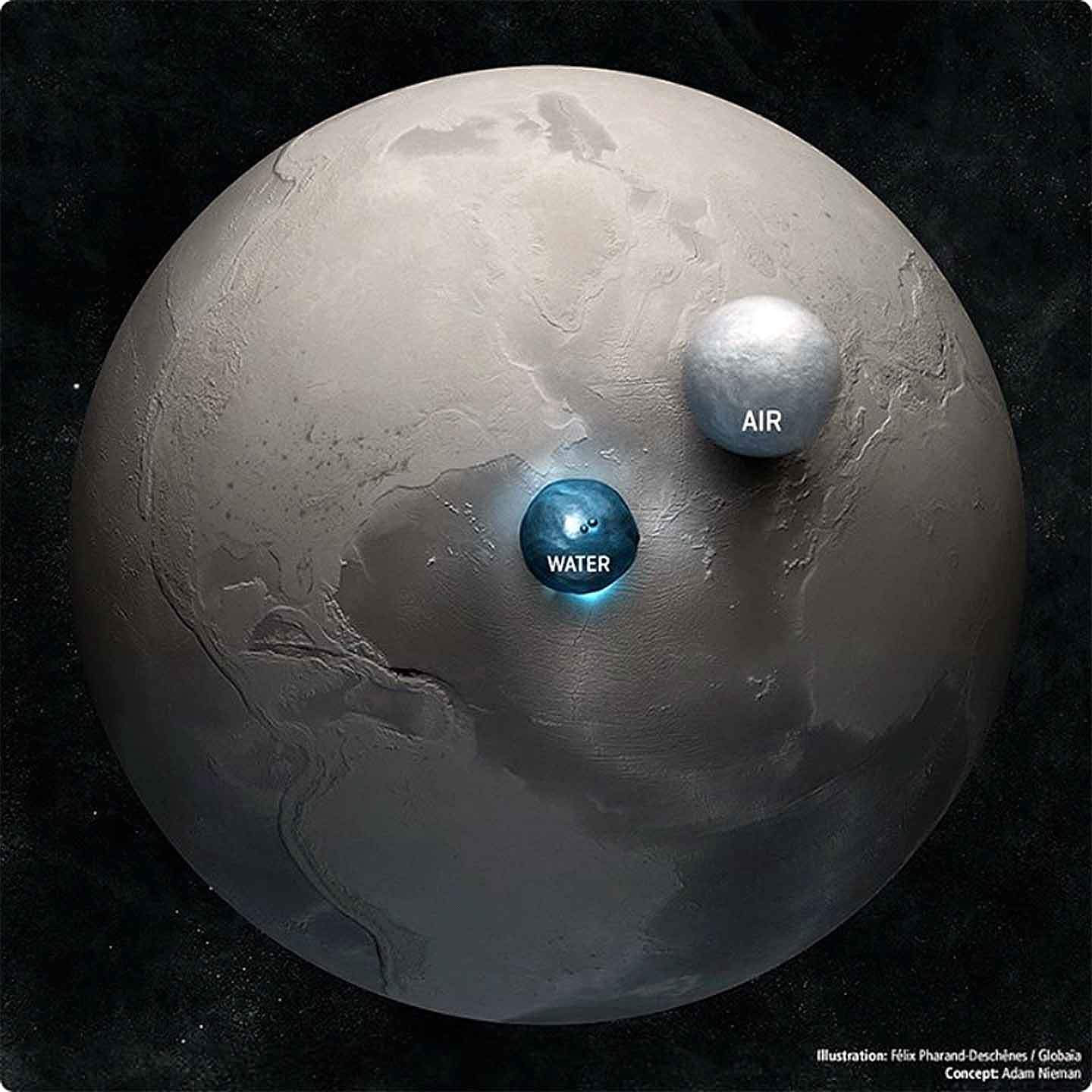 All the water and air of Earth