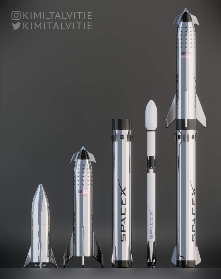 SpaceX Starhopper - Starship - Super Heavy booster - Falcon 9 3D comparison