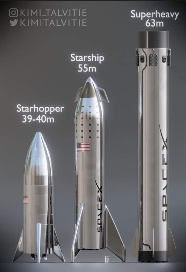 SpaceX Starhopper - Starship - Super Heavy booster 3D comparison