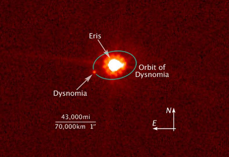 Top 10 largest non-planets in our solar system: Hubble view of Eris and Dysnomia
