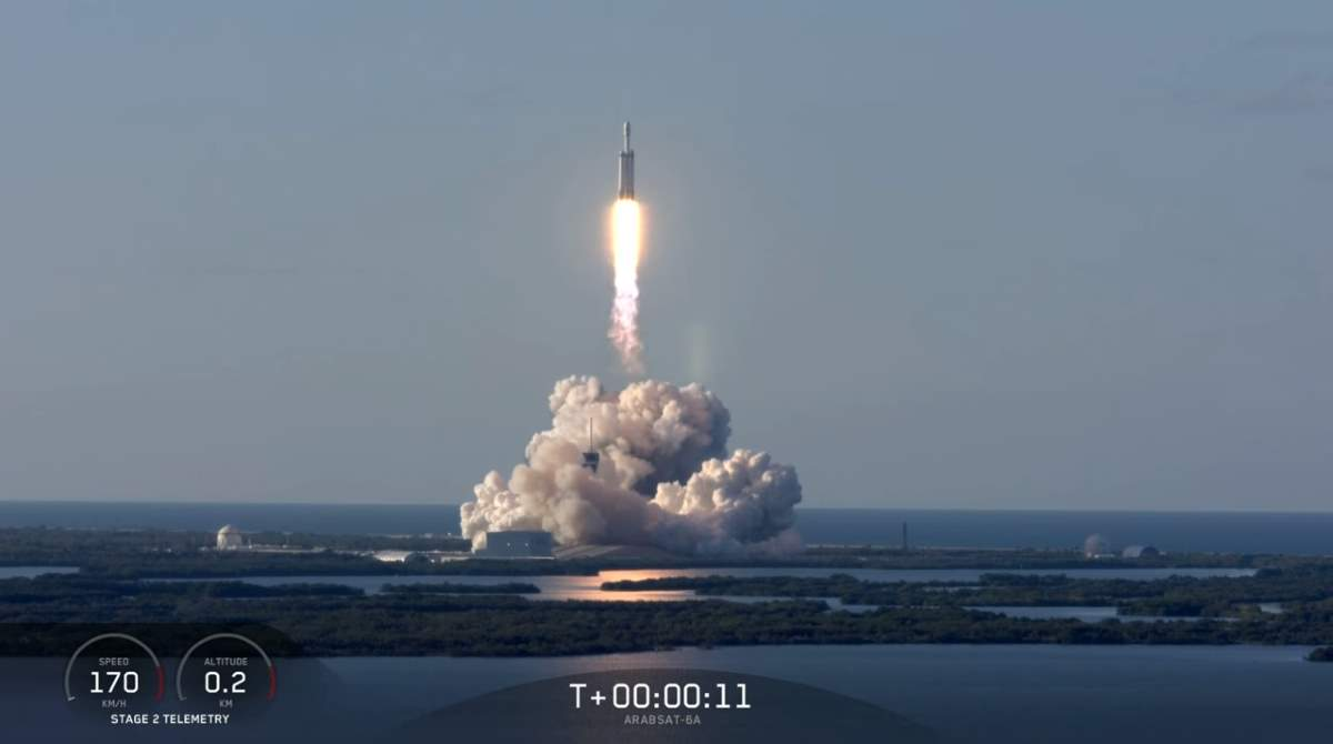 Falcon Heavy Launch on April 11, 2019