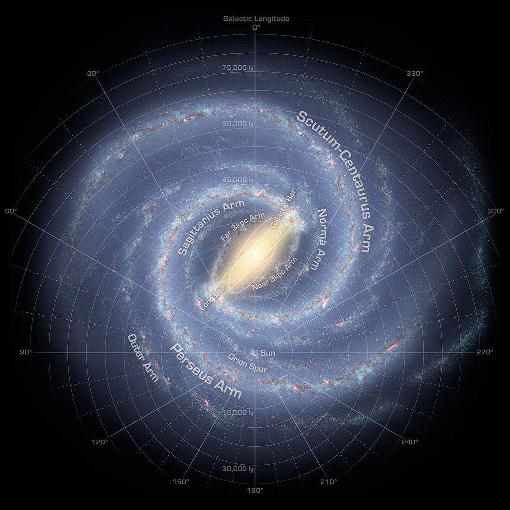 Things that make life on Earth possible: The Sun's location in the Milky Way Galaxy