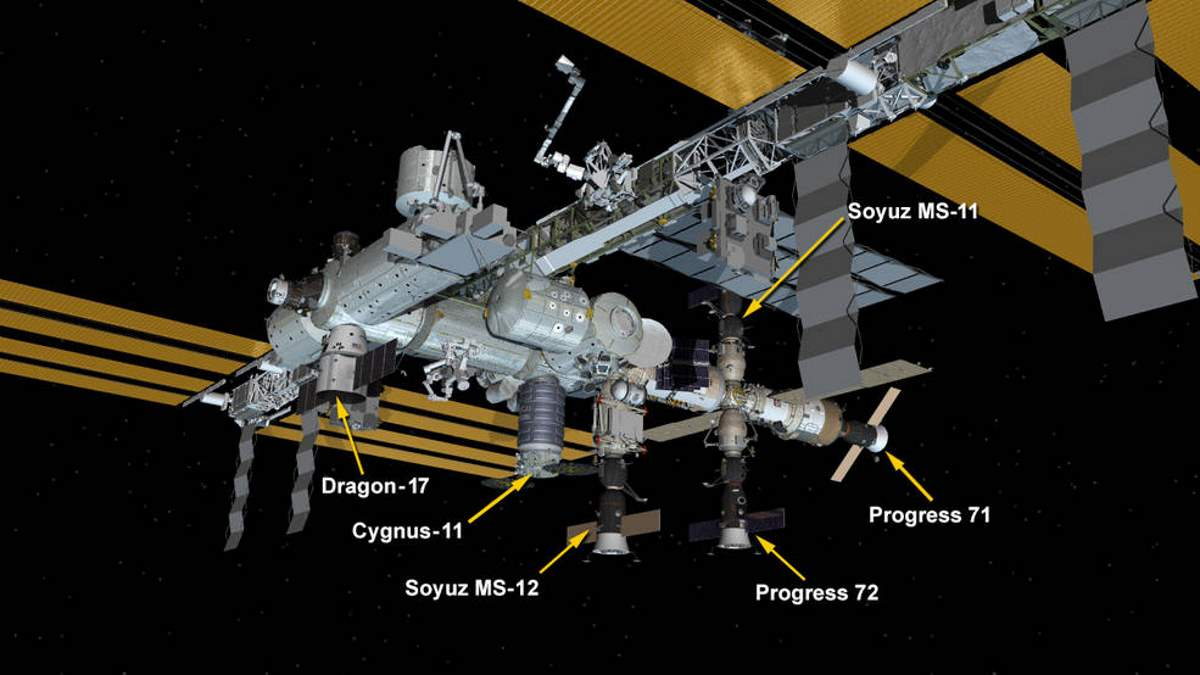 6 spacecraft parked at the ISS
