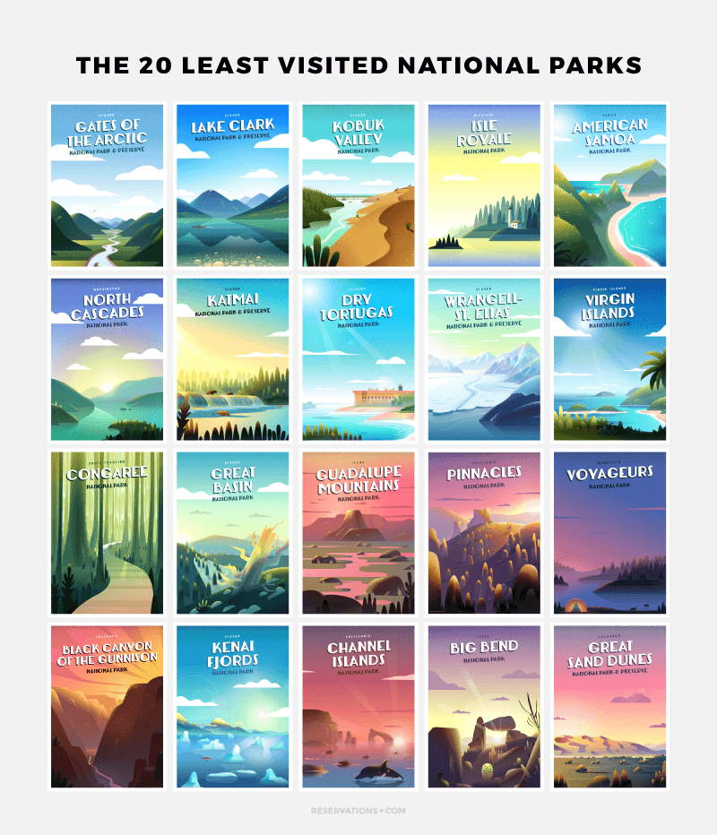 20 Least Visited National Parks in the United States
