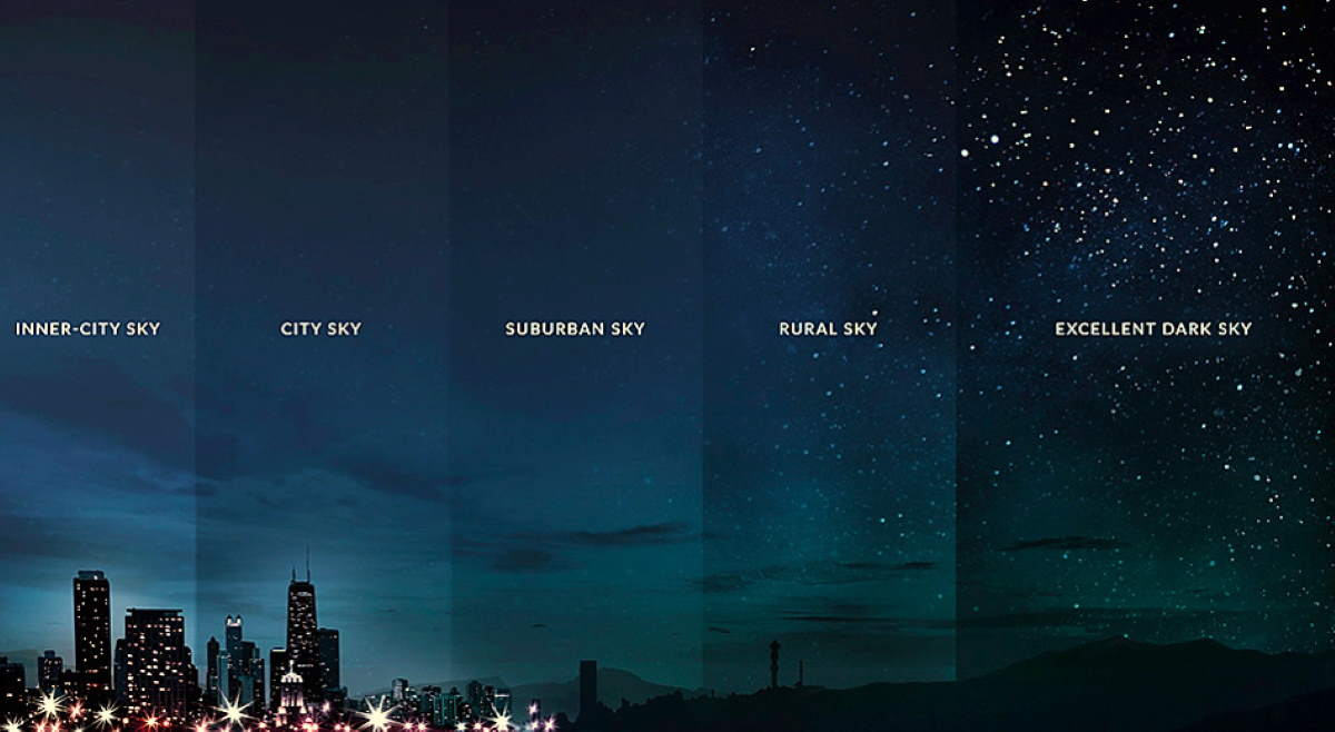 Light pollution in cities