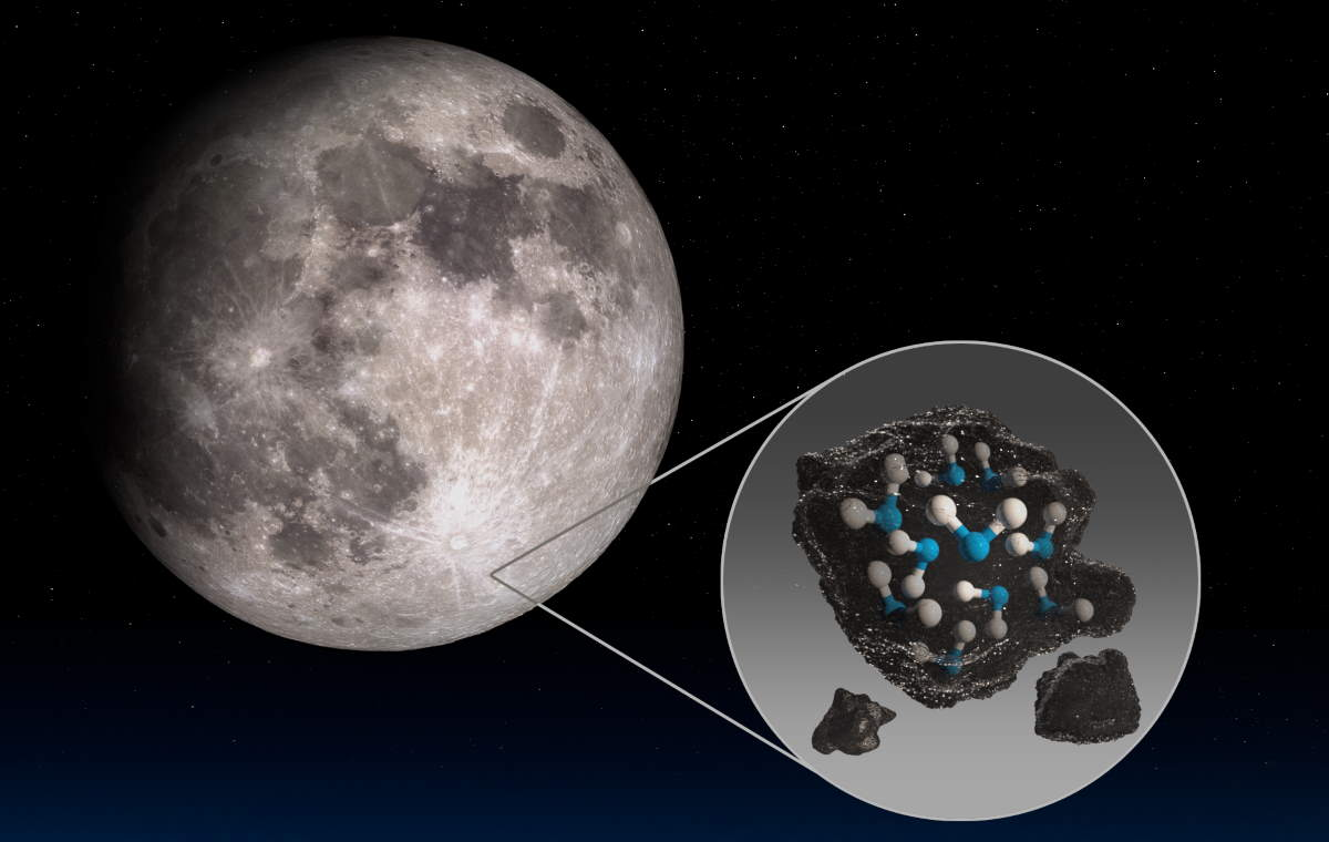 NASA SOFIA Discovers Water on Moon