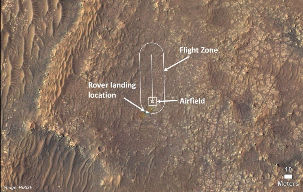 Map of Ingenuity Helicopter Flight Zone